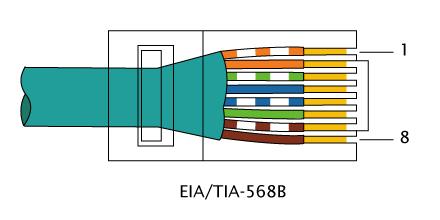 RJ-45_TIA-568B_Right